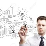 Bagaimana Cara Berinvestasi Properti agar Properti Produktif ?